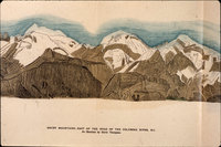 David Thompson - Rocky Mountains 1807-11